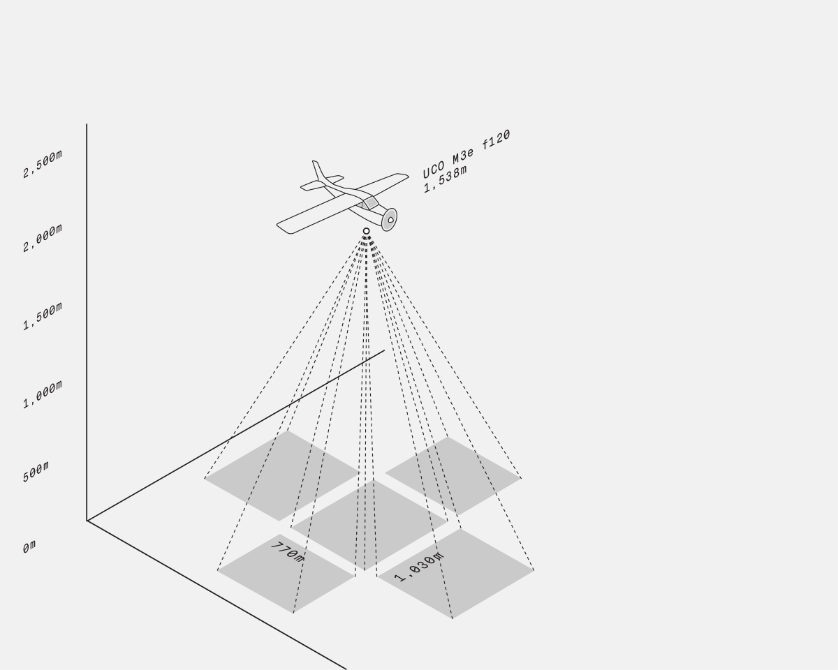 Ultracam Osprey Mark 3 Essential Technical Specs Vexcel Imaging Engine Diagram Lens System